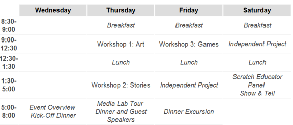 ตาราง Scratch workshop